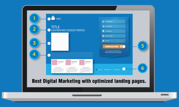 Best Digital Marketing with Optimized Landing Pages