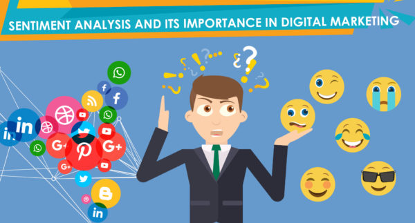 Sentiment Analysis and Its Importance in Digital Marketing