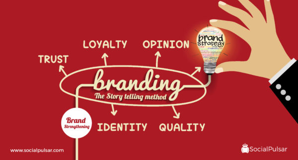 Brand Strengthening - The Storytelling method