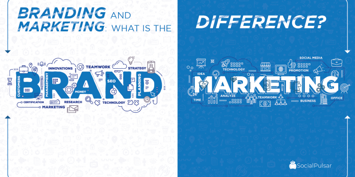 Branding and Marketing: What is the difference?